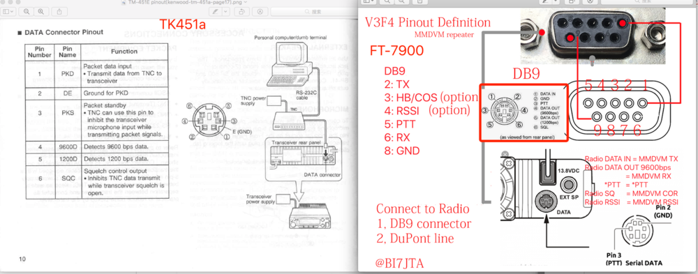 TM-451E pinout(VS-FT-7900).png